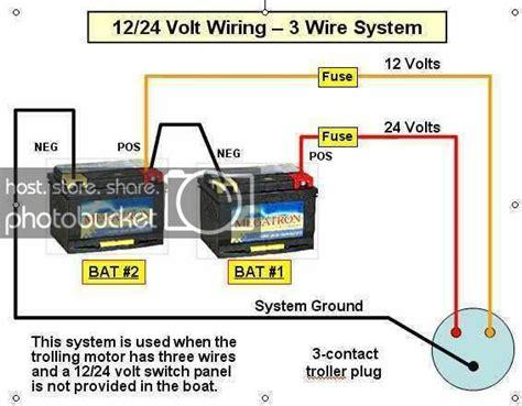 [SCHEMATICS_4ER]  GG_0821] 24 Volt Trolling Motor Battery Wiring Diagram Download Diagram | 24 Volt System Wiring Diagram |  | Pila Kapemie Mohammedshrine Librar Wiring 101