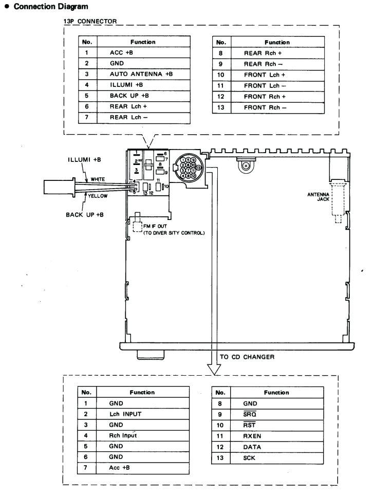AS_5563] E90 Radio Wire Diagram On Trigger Wiring DiagramAlypt Onica Xero Mohammedshrine Librar Wiring 101