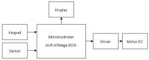 Enjoyable Line Follower Robot With Avr Atmega8535 Electronic Circuit Wiring Cloud Biosomenaidewilluminateatxorg