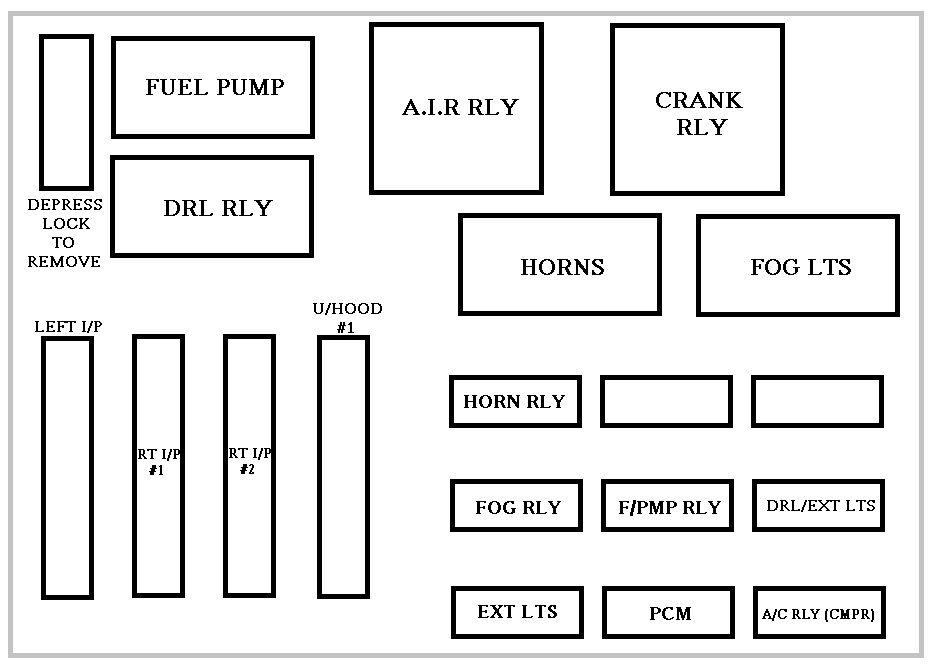 Fantastic 2002 Chevy Impala Fuse Diagram Wiring Diagram Wiring Cloud Icalpermsplehendilmohammedshrineorg