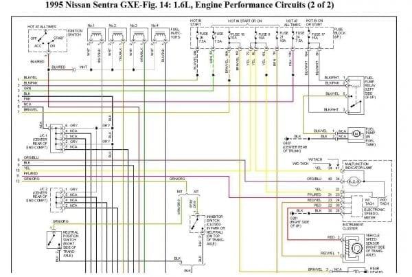 2004 Nissan Sentra Wiring Diagrams Wiring Diagrams