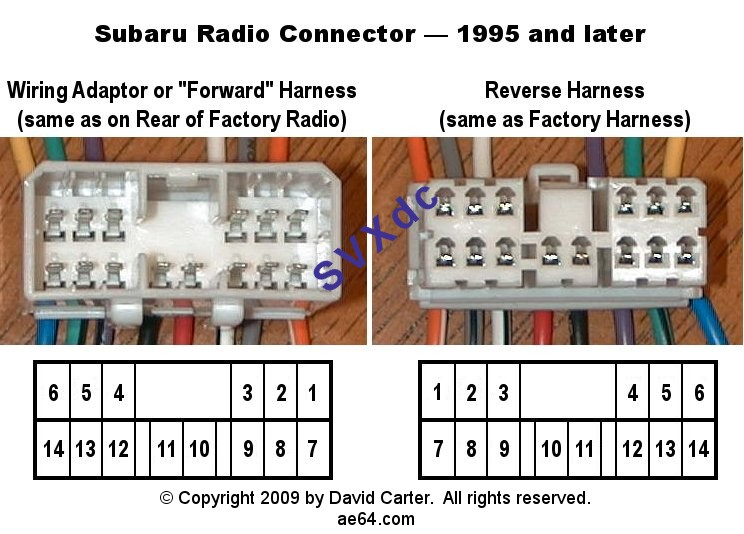 Cool Subaru Forester Radio Harness Pin Out Wiring Cloud Mousmenurrecoveryedborg