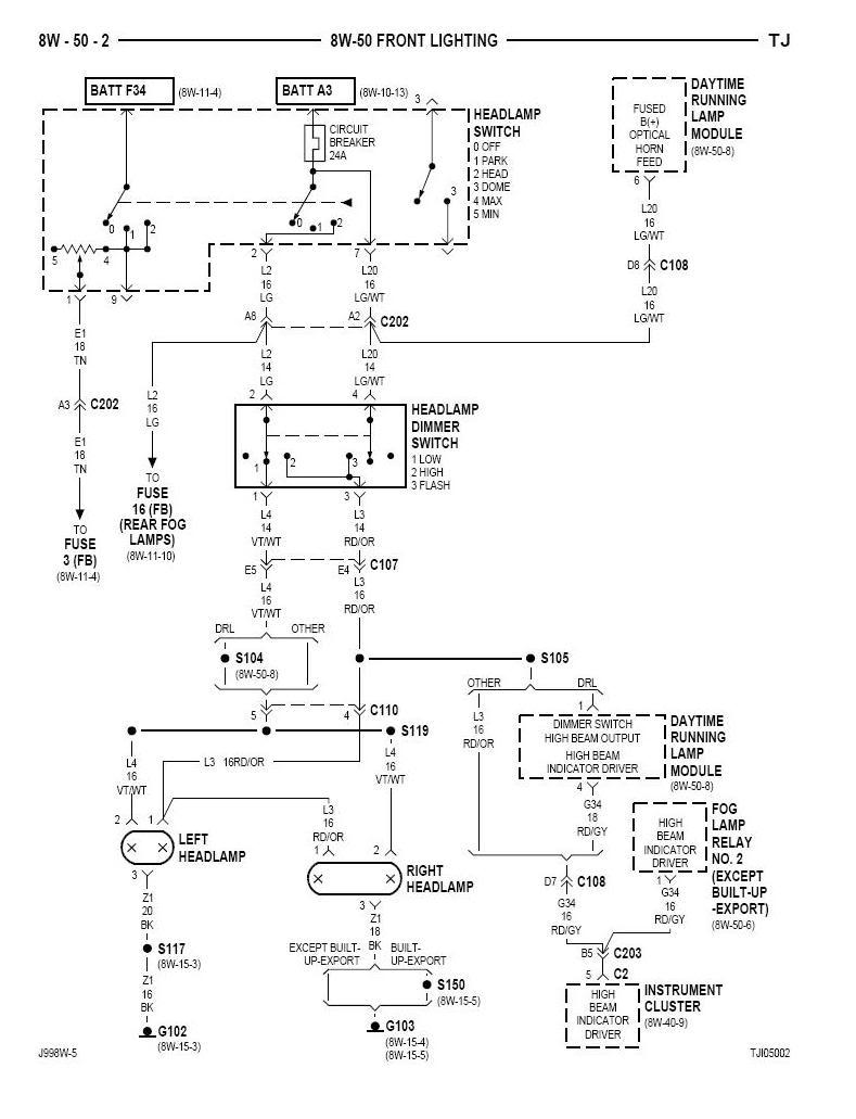 Astonishing Jeep Headlight Switch Wiring Wiring Diagram Wiring Cloud Histehirlexornumapkesianilluminateatxorg