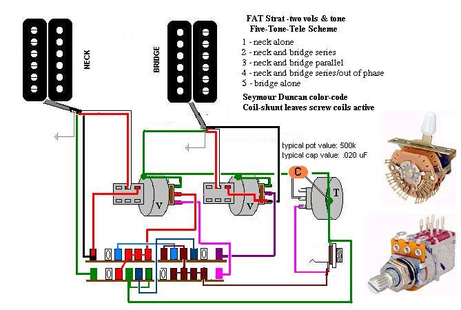 Astounding Electric Guitar Wiring Schematic Basic Electronics Wiring Diagram Wiring Cloud Apomsimijknierdonabenoleattemohammedshrineorg