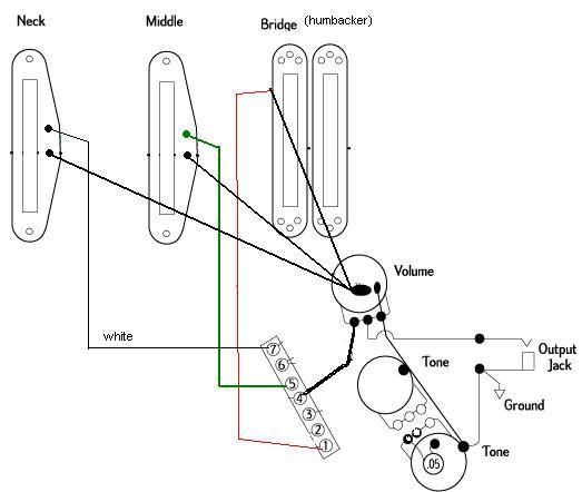 stratocaster hss wiring diagram mn 8771  fender humbucker wiring  mn 8771  fender humbucker wiring