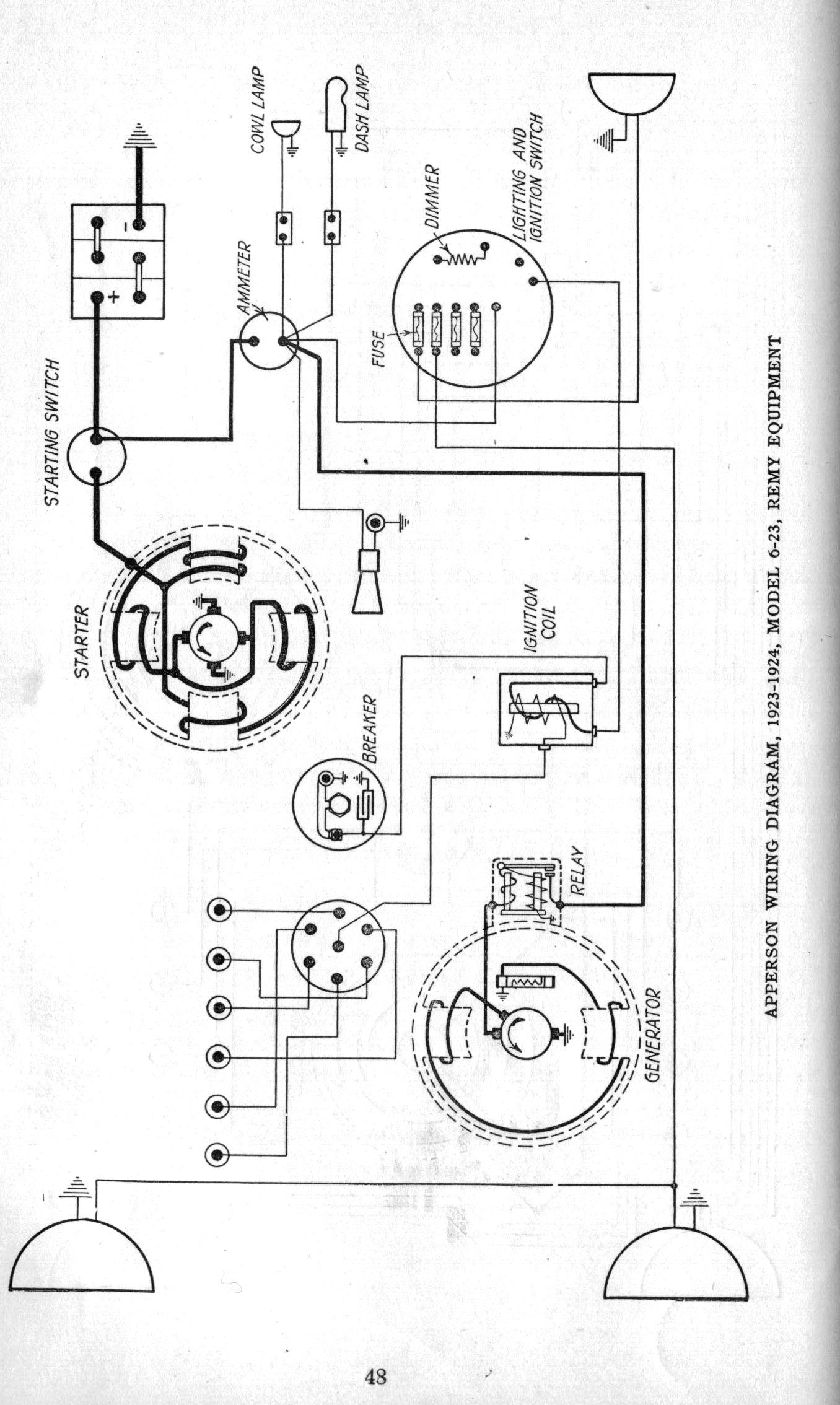 gf_7884] buick wiring diagram of 1923 1924 model 4 delco equipment ...  ophen minaga awni sheox cran nnigh weveq ophen coun ginou eachi ...