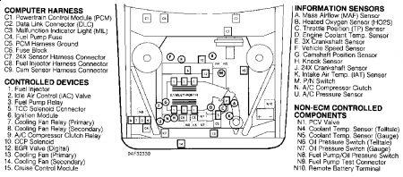 [SCHEMATICS_44OR]  MW_0513] Oldsmobile Engine Diagrams | 1991 Oldsmobile 3 1 Engine Diagram |  | Hisre Ricis Ilari Vira Mohammedshrine Librar Wiring 101