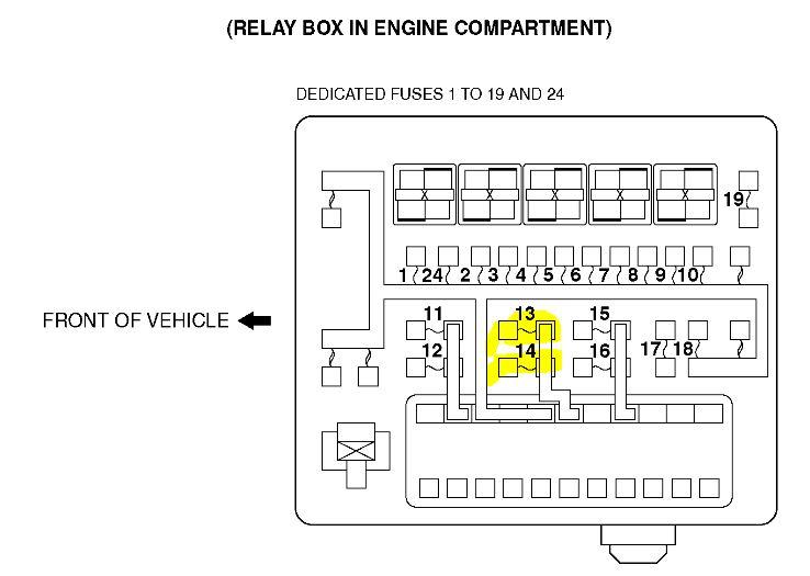 Cl 8671 2004 Mini Cooper Engine Compartment Diagram Wiring Diagram