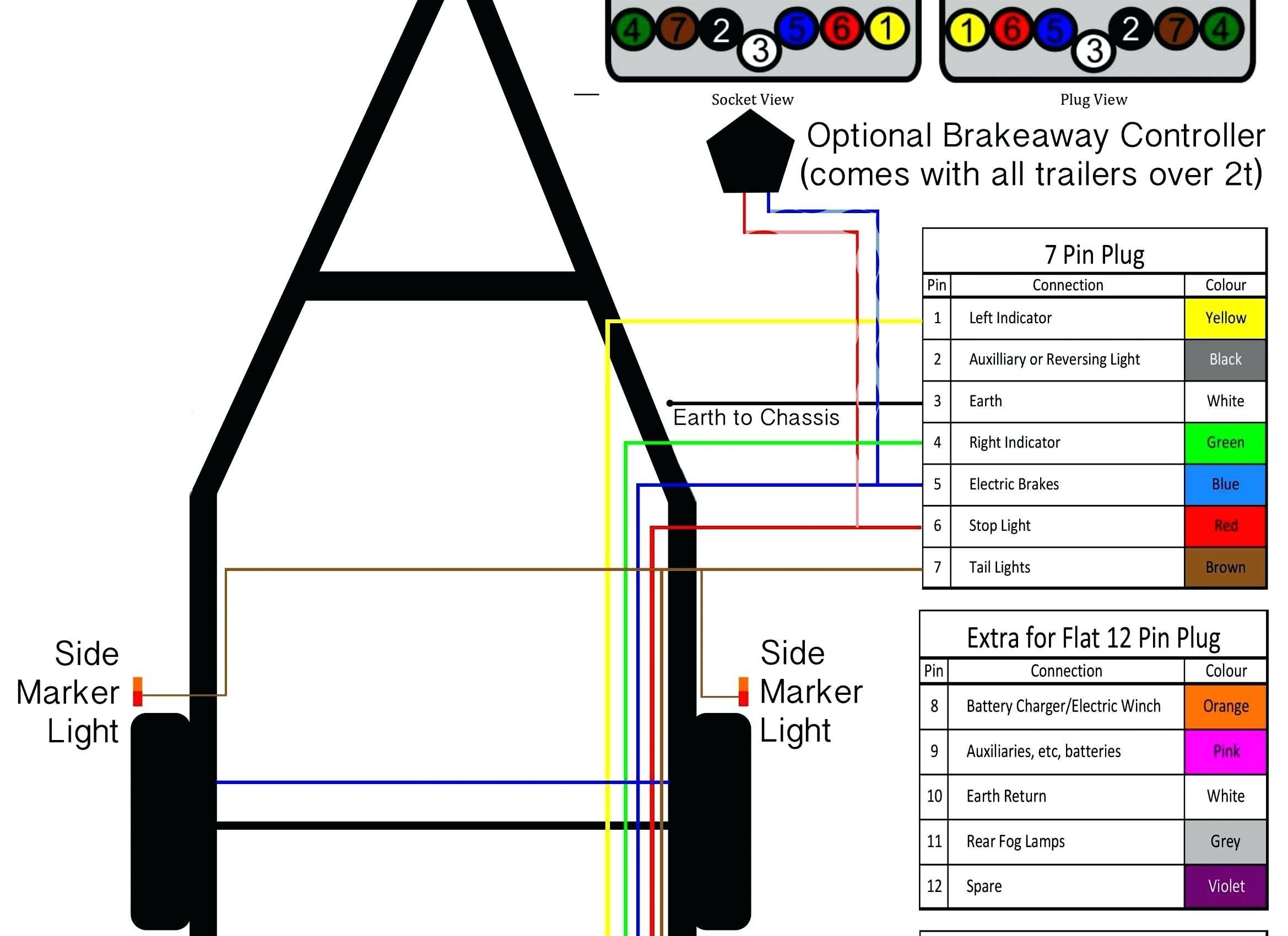 [DIAGRAM_3US]  FC_6068] Sundowner Trailer Wiring Diagram Free Diagram | Featherlite Trailers Wiring Diagram |  | Coun Penghe Ilari Gresi Chro Carn Ospor Garna Grebs Unho Rele  Mohammedshrine Librar Wiring 101