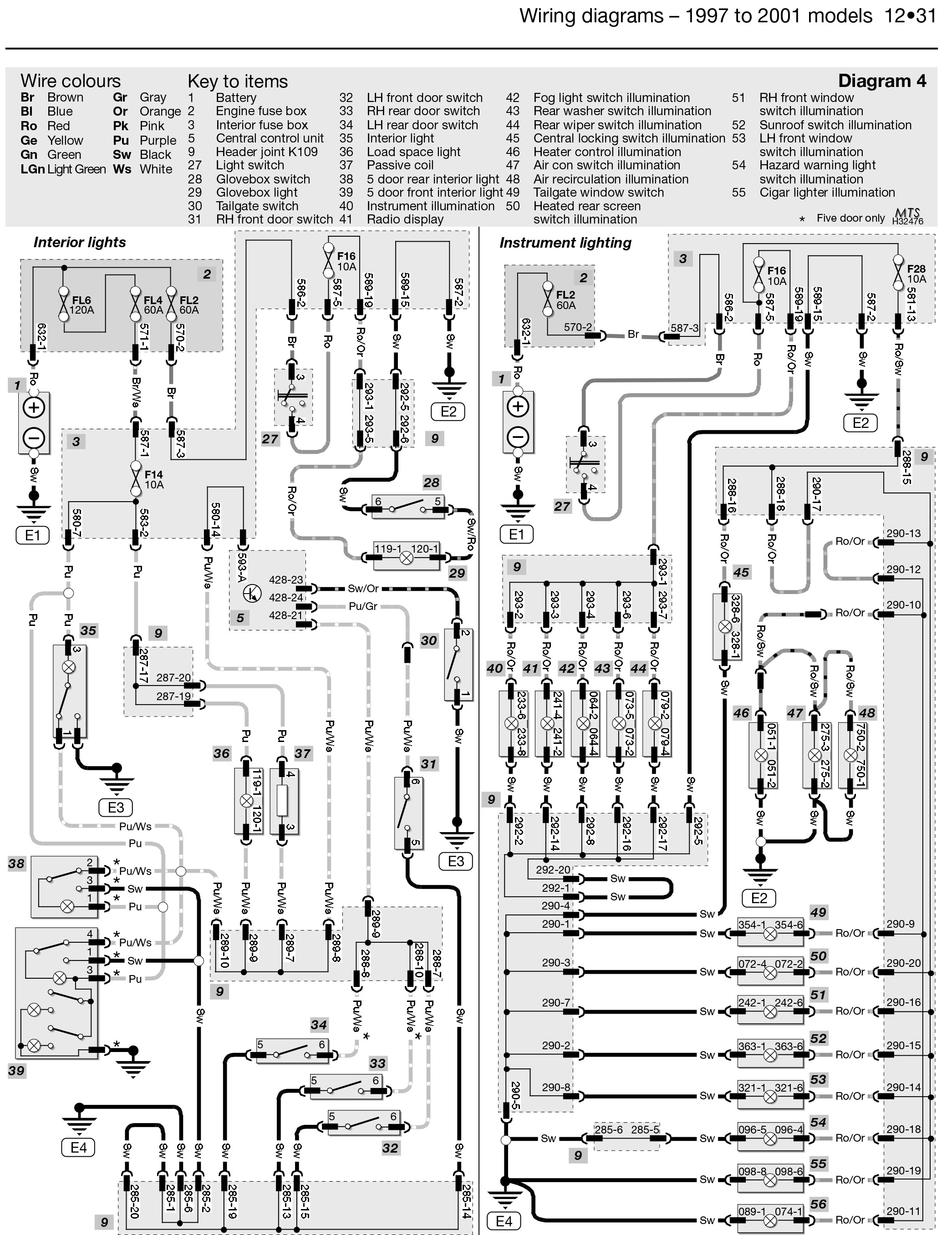Freelander Wiring Diagram Pdf - Wiring Diagram