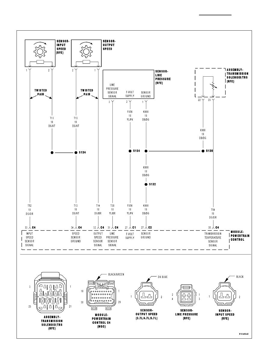 Marvelous Dodge Sensor Diagram Wiring Diagram Wiring Cloud Grayisramohammedshrineorg