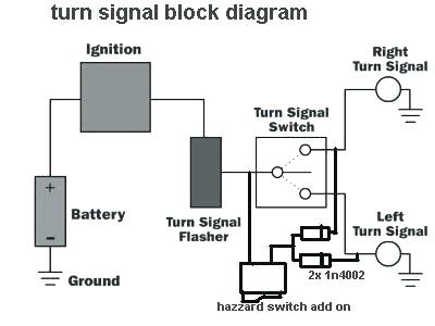 GO_4105] Relay Wiring Diagram Ignition Switch Wiring Diagram Turn SignalEpete Wigeg Mohammedshrine Librar Wiring 101