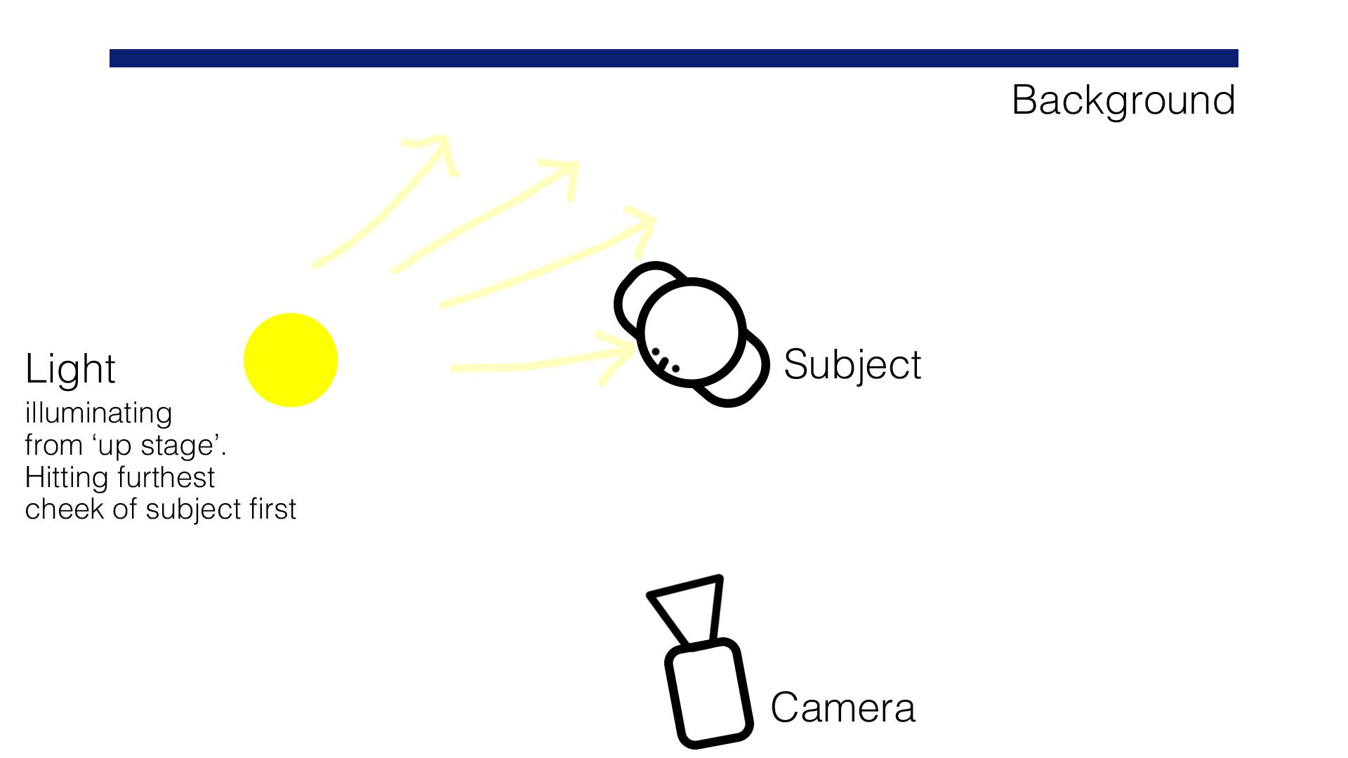 Peachy 8 Easy Rules To Enhance Your Interview Lighting Cinema5D Wiring Cloud Biosomenaidewilluminateatxorg