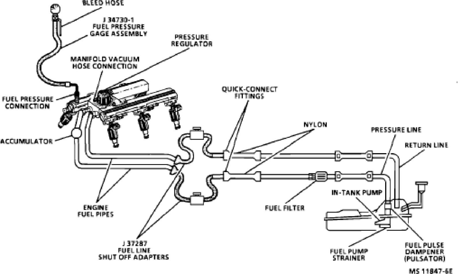 Brilliant Saab Fuel Pressure Diagram Basic Electronics Wiring Diagram Wiring Cloud Cranvenetmohammedshrineorg