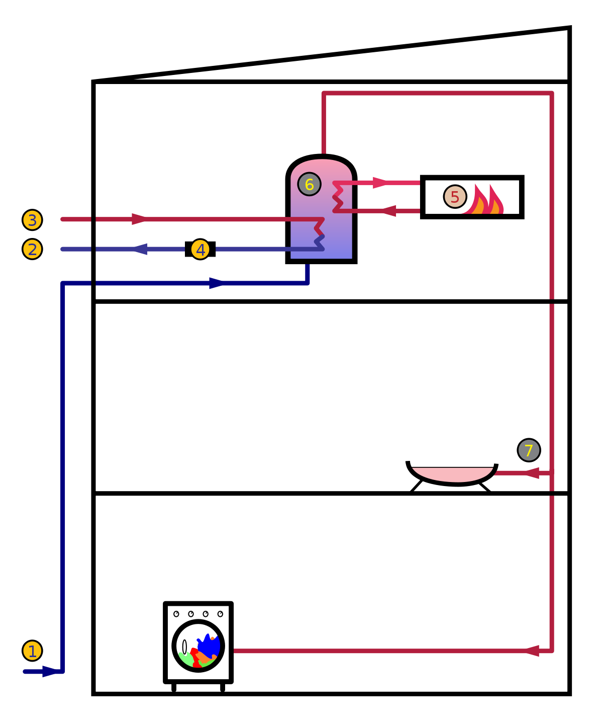 Wondrous Water Heating Wikipedia Wiring Cloud Ostrrenstrafr09Org