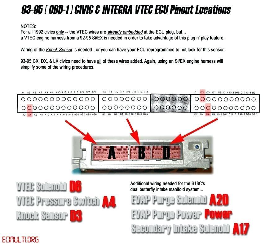 [TBQL_4184]  WO_0146] B18C1 Obd1 Wiring Diagram Download Diagram | Honda B18c Wiring Diagram |  | Hila Atrix Boapu Mohammedshrine Librar Wiring 101