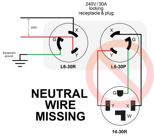 [DIAGRAM_4FR]  ZD_3466] Plug Wiring Diagram Wiring A L6 30 Free Printable Schematic Wiring  Schematic Wiring | L6 30p Wiring Diagram |  | Atota Over Atolo Rosz Epsy Pap Mohammedshrine Librar Wiring 101