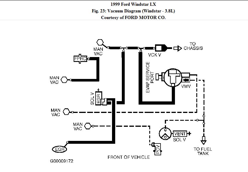 [TVPR_3874]  HT_7652] 1999 Ford Windstar Vent Diagram Free Diagram | System Malfunction 2000 Ford Windstar Wiring Diagram Of And |  | Ehir Hemt Rally Hapolo Stre Tobiq Emba Mohammedshrine Librar Wiring 101