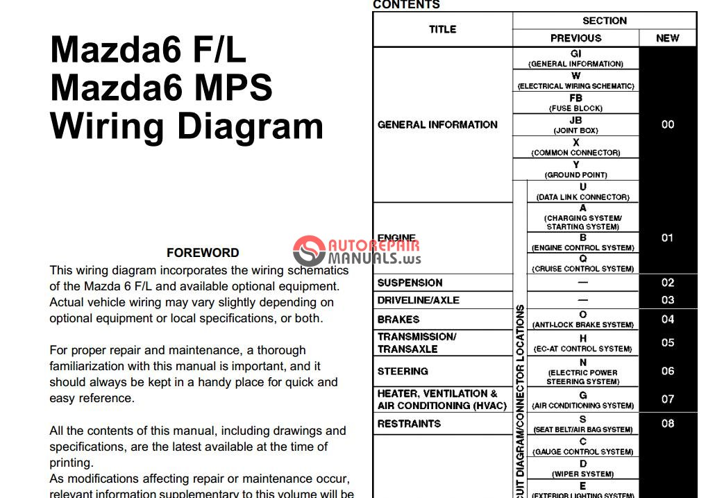Admirable Mazda 6 Egr Wiring Diagrams Basic Electronics Wiring Diagram Wiring Cloud Domeilariaidewilluminateatxorg