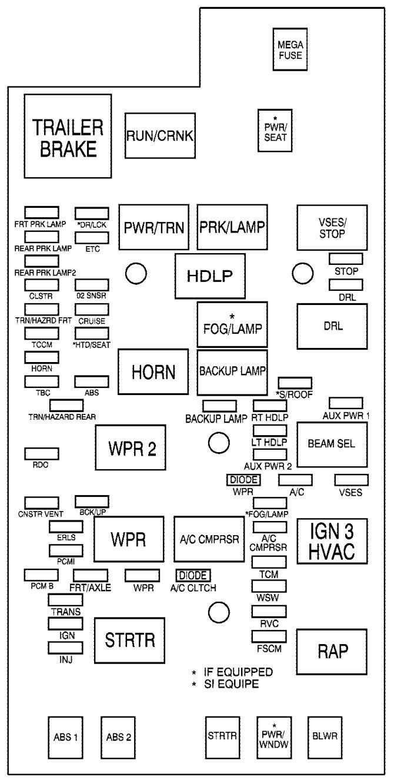 Marvelous Chevy Colorado Fuse Diagram Wiring Diagram Library Wiring Cloud Monangrecoveryedborg
