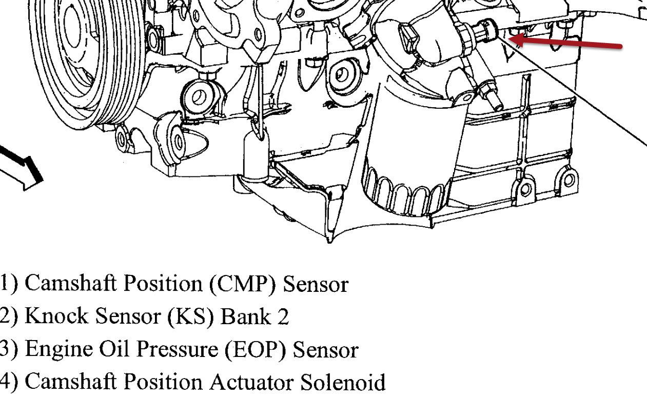 [SCHEMATICS_49CH]  XN_8164] 2007 Chevrolet Impala Engine Diagram Wiring Diagram   Chevrolet Impala Engine Diagram      Www Mohammedshrine Librar Wiring 101
