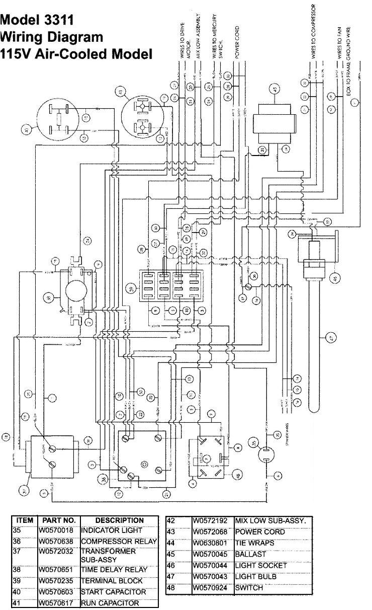 T 23f True Manufacturing Wiring Diagrams - 200 Cherokee Wiring Diagram -  cheerokee.yenpancane.jeanjaures37.fr | True T 23f Schematics |  | Wiring Diagram Resource