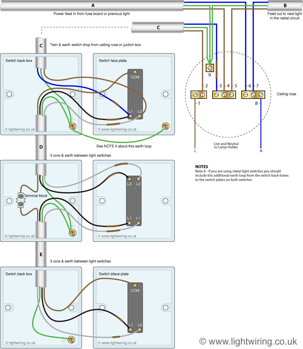 Brilliant 3 Way Light Switching New Cable Colours Light Wiring Wiring Cloud Dulfrecoveryedborg