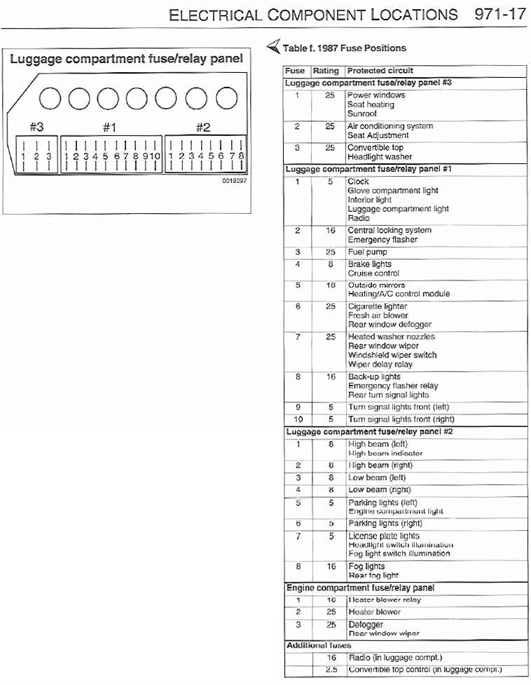 [DIAGRAM_38EU]  1987 Bmw 635csi Fuse Box American Clipper Rv Battery Wiring Diagram -  gsxr750.jambu.astrea-construction.fr | 1985 Bmw 635csi Fuse Box Diagram |  | ASTREA CONSTRUCTION