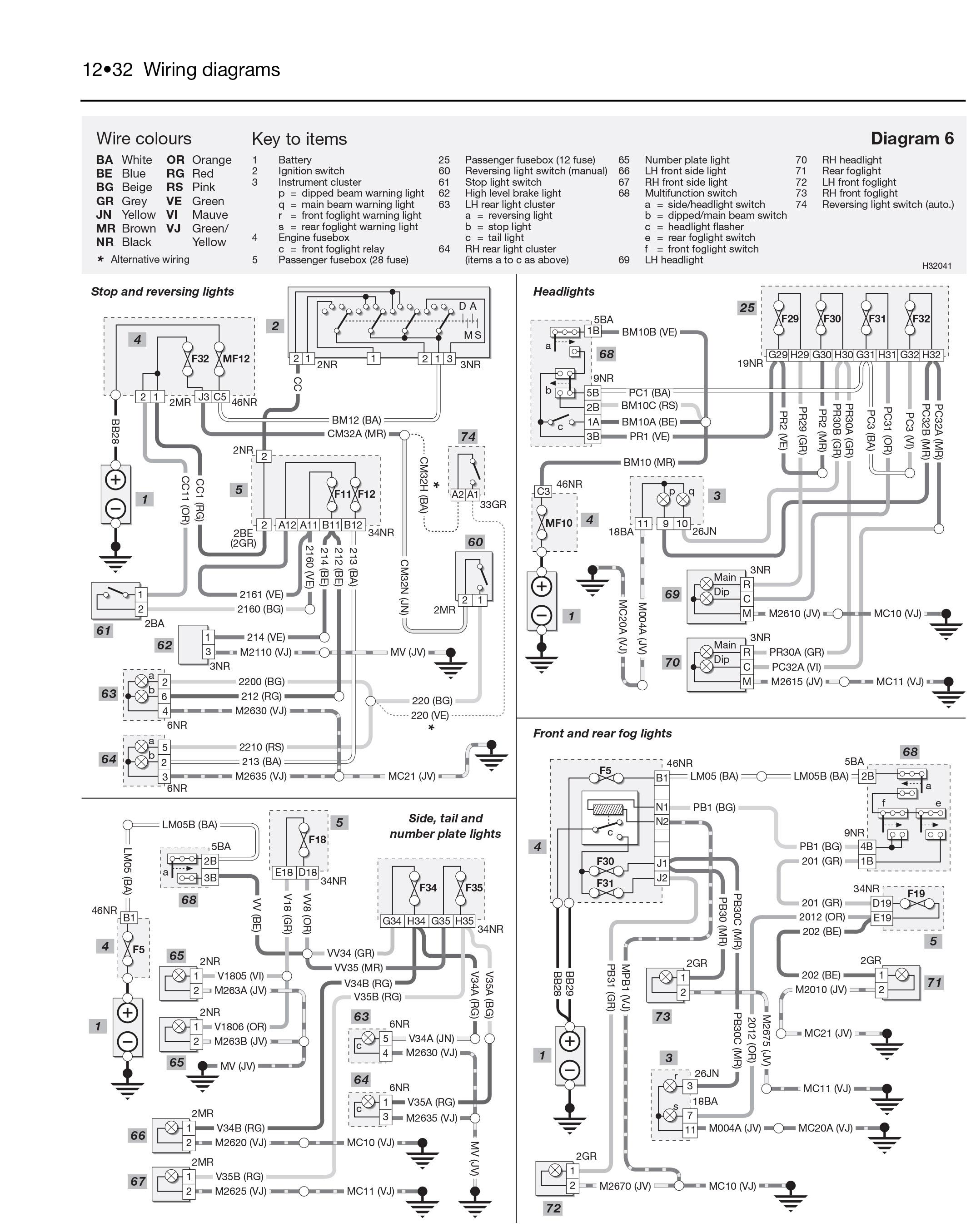 Peugeot 206 Wiring Diagram Pdf