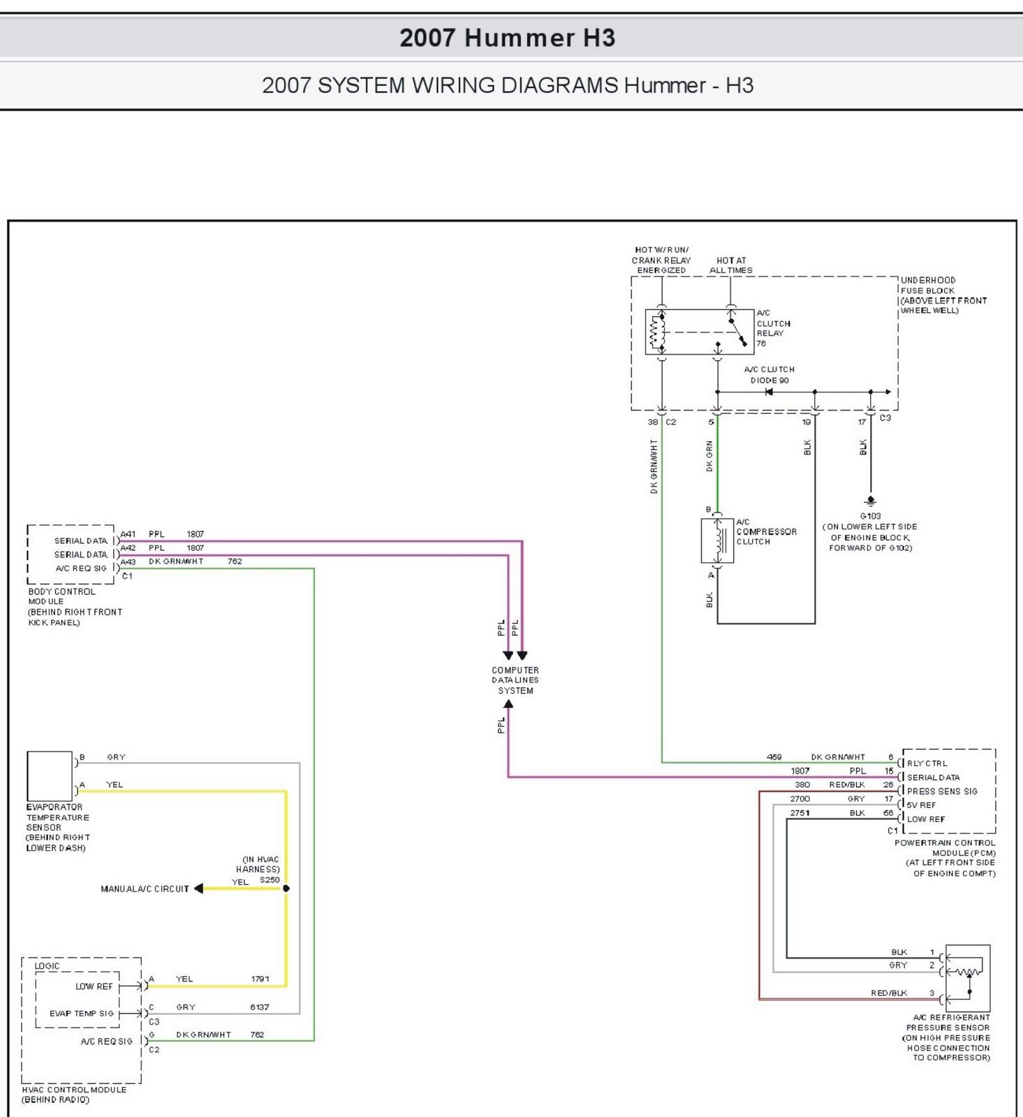 Wiring Diagram For Hummer H1 - T87f Wiring Diagram -  vww-69.yenpancane.jeanjaures37.frWiring Diagram Resource