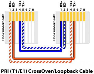 [DIAGRAM_5UK]  ZW_1062] Diagram Along With Usb Rj45 Cable Wiring Diagram Further T1  Crossover Free Diagram | T1 Wire Diagram |  | Nnigh Weasi Emba Mohammedshrine Librar Wiring 101