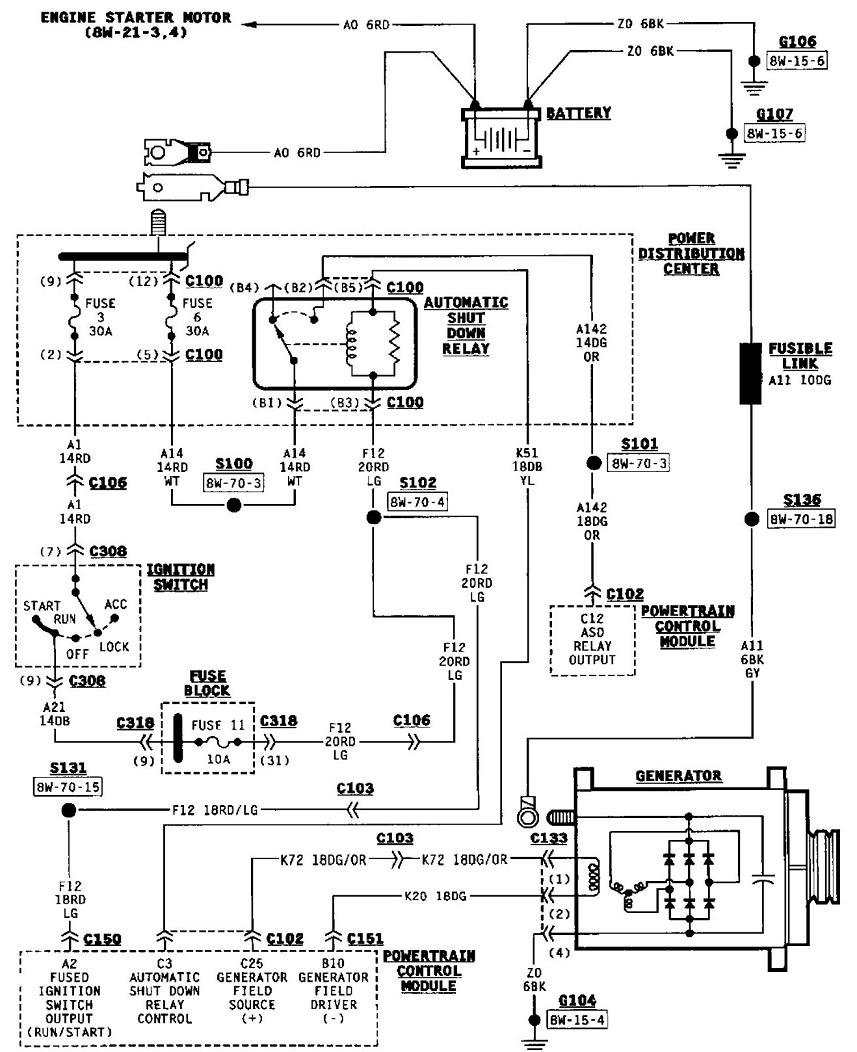 jeep wrangler yj alternator wiring harness diagram - fusebox and wiring  diagram electrical-ban - electrical-ban.sirtarghe.it  diagram database - sirtarghe.it