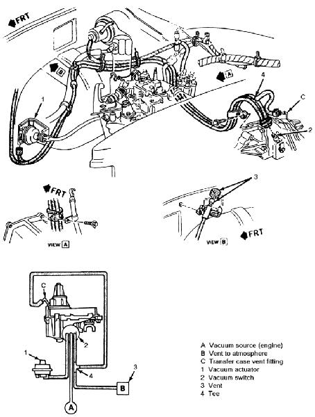 98 Blazer Transfer Case Wiring Diagram - Daihatsu Wire Harness -  cheerokee.yenpancane.jeanjaures37.fr | 1998 Blazer Transfer Case Wiring Diagram |  | Wiring Diagram Resource
