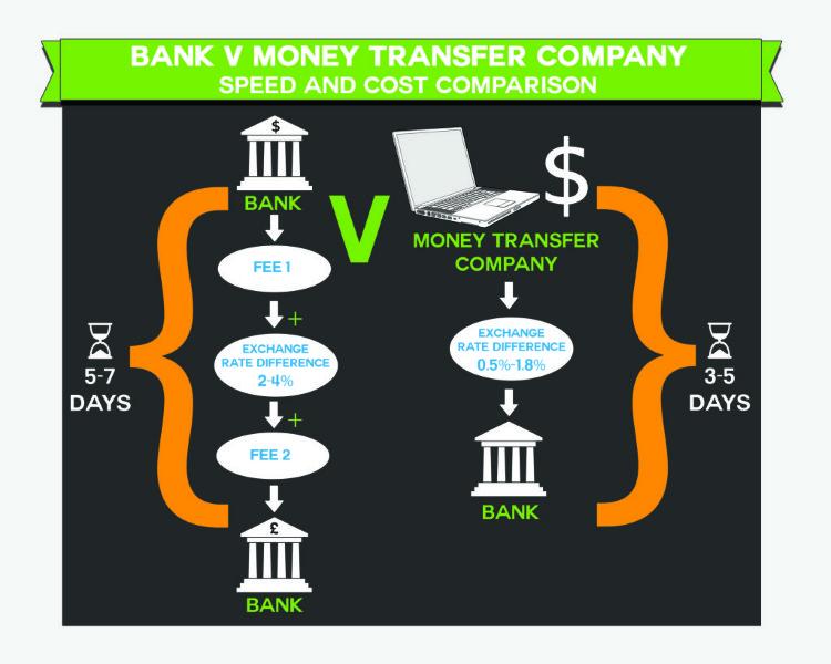 Phenomenal Does Wiring Money Cost Money Basic Electronics Wiring Diagram Wiring Cloud Rineaidewilluminateatxorg