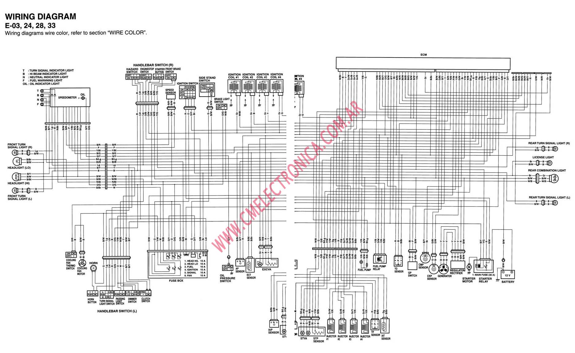 2001 Suzuki Gsxr Wiring Diagram - 2014 Ford Escape Fuse Box for Wiring  Diagram SchematicsWiring Diagram Schematics