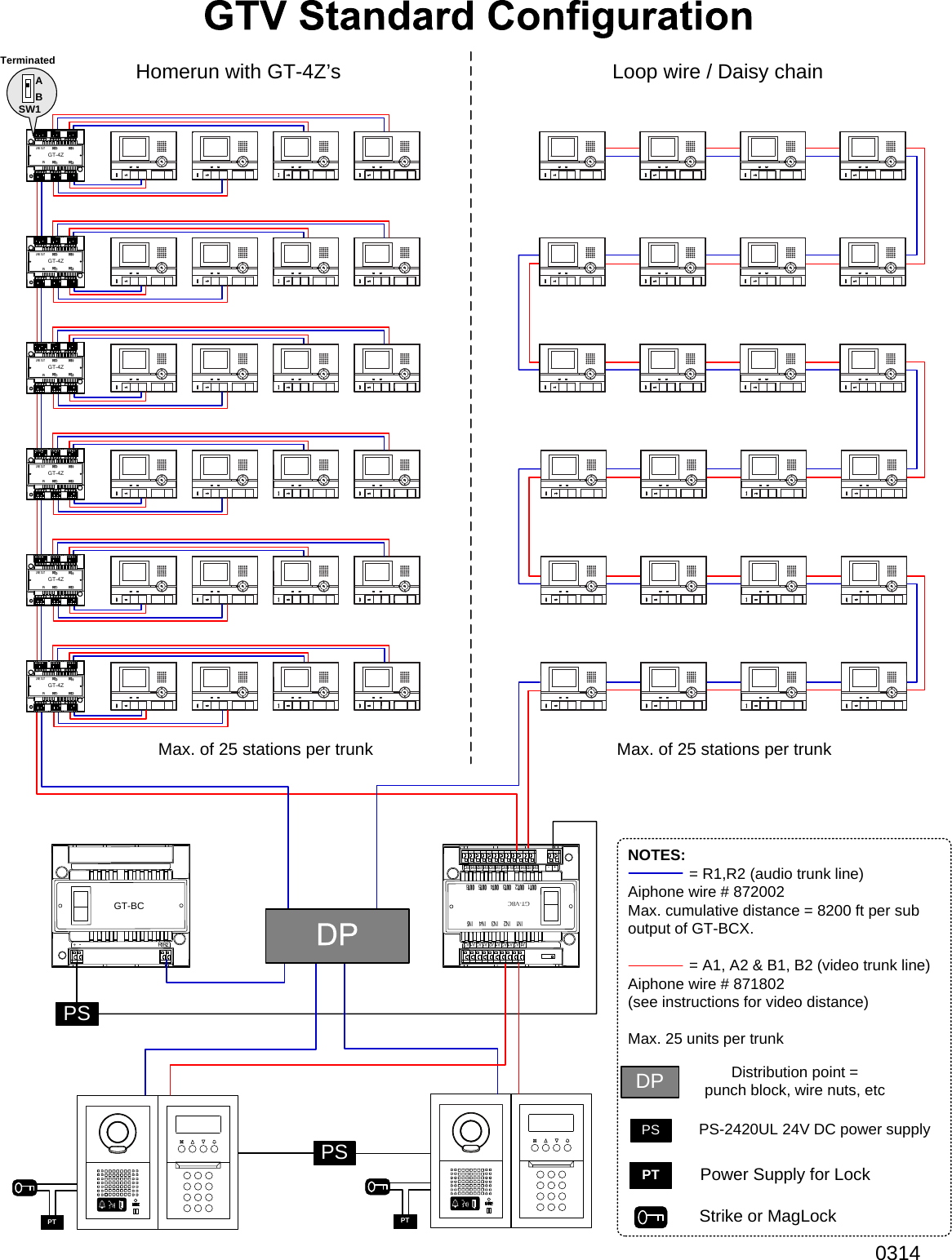 Wiring Diagram Gt