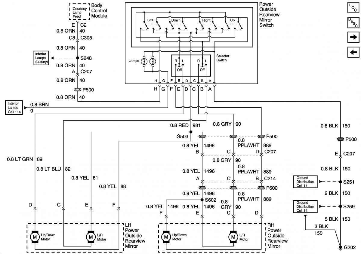 03 Tahoe Wiring Diagram Sound Bar Wiring Diagram On Dish Begeboy Wiring Diagram Source