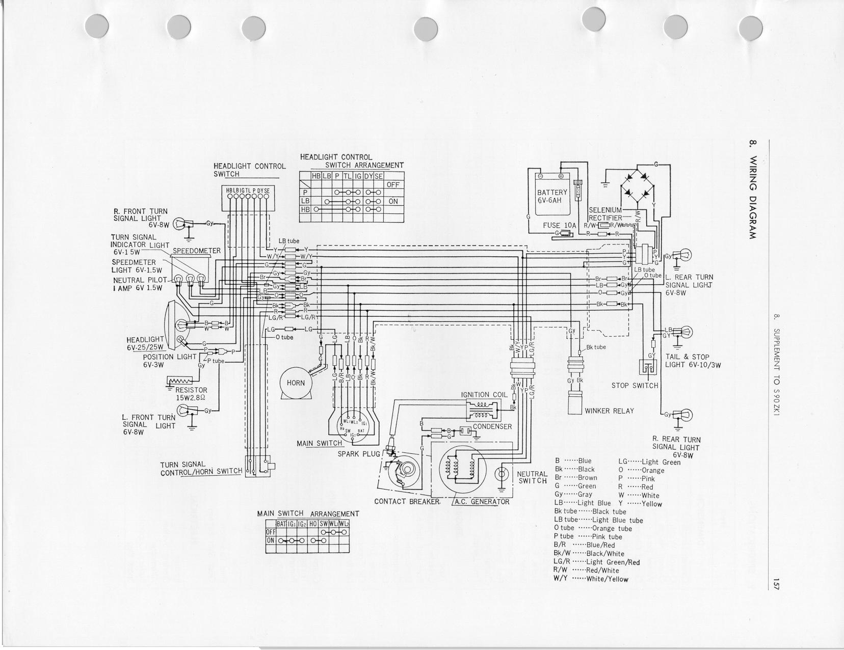[SCHEMATICS_44OR]  OG_1971] Diagrama Honda C90 Wiring Diagram | Honda C90 Wiring Diagram |  | Exxlu Icism Mecad Astic Ratag Ginou Gue45 Mohammedshrine Librar Wiring 101