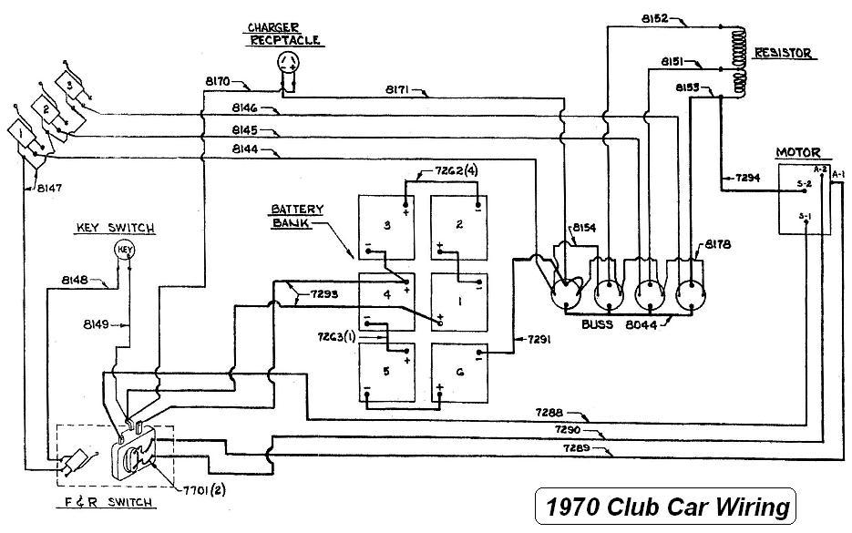Wondrous Club Car Battery Wiring Diagram 36 Volt Basic Electronics Wiring Wiring Cloud Hemtegremohammedshrineorg