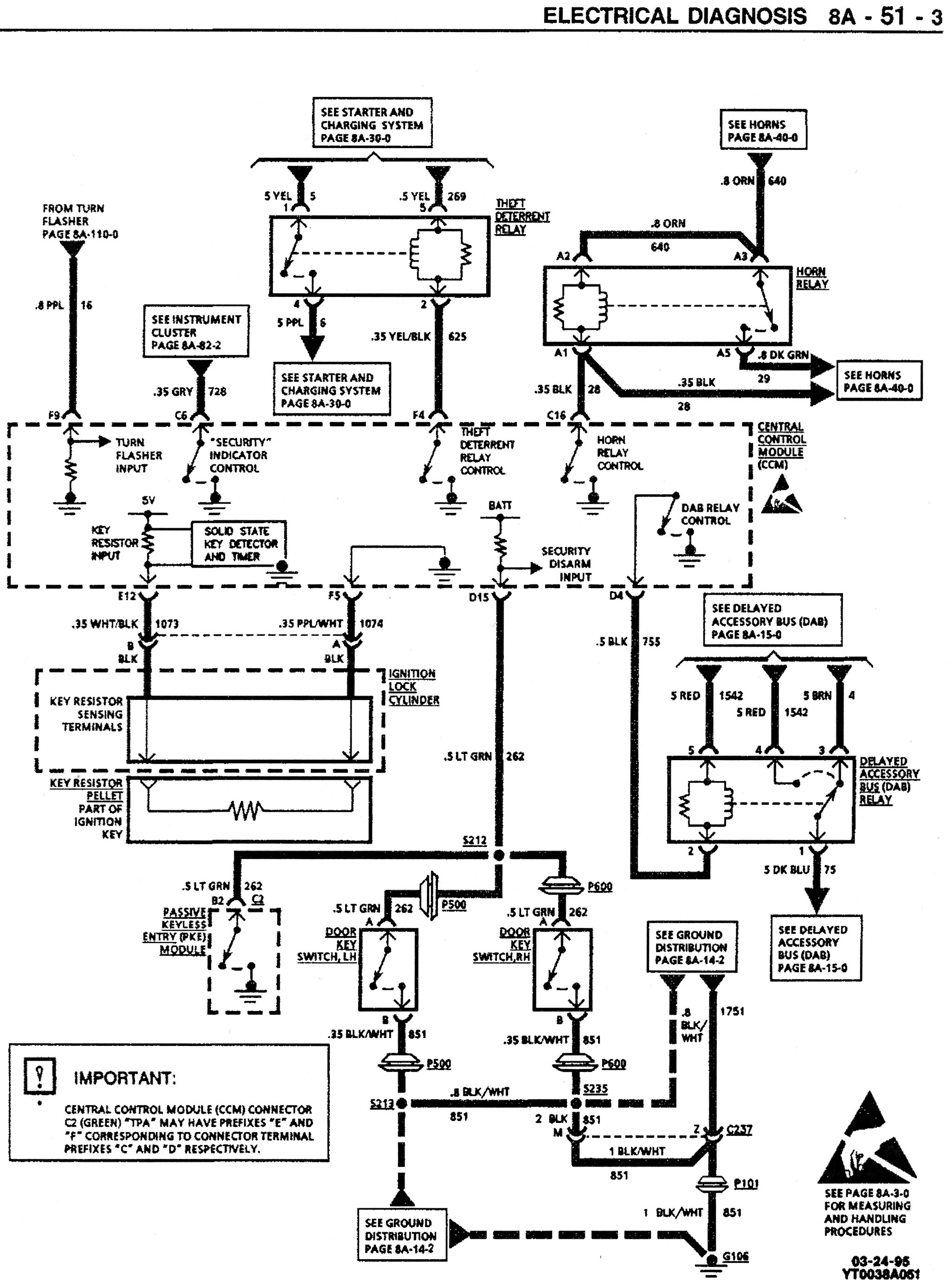 1977 Corvette Radio Wiring Diagram - Wiring Diagram