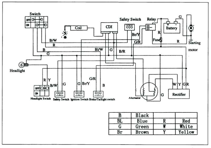 DIAGRAM] 125cc Tao Wiring Diagram FULL Version HD Quality Wiring Diagram -  136122.ACCNET.FRaccnet.fr
