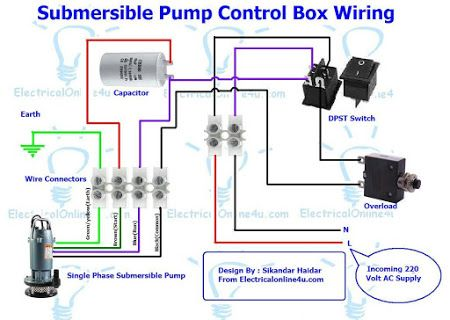 Astonishing Box Wiring Diagram Wiring Diagrams Lol Wiring Cloud Vieworaidewilluminateatxorg