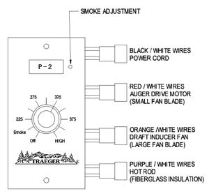 [GJFJ_338]  YH_3615] Traeger Thermostat Schematic Download Diagram | Wire Schematic For Traeger |  | Www Mohammedshrine Librar Wiring 101