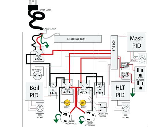 Cr 9309 Traeger Schematic Schematic Wiring