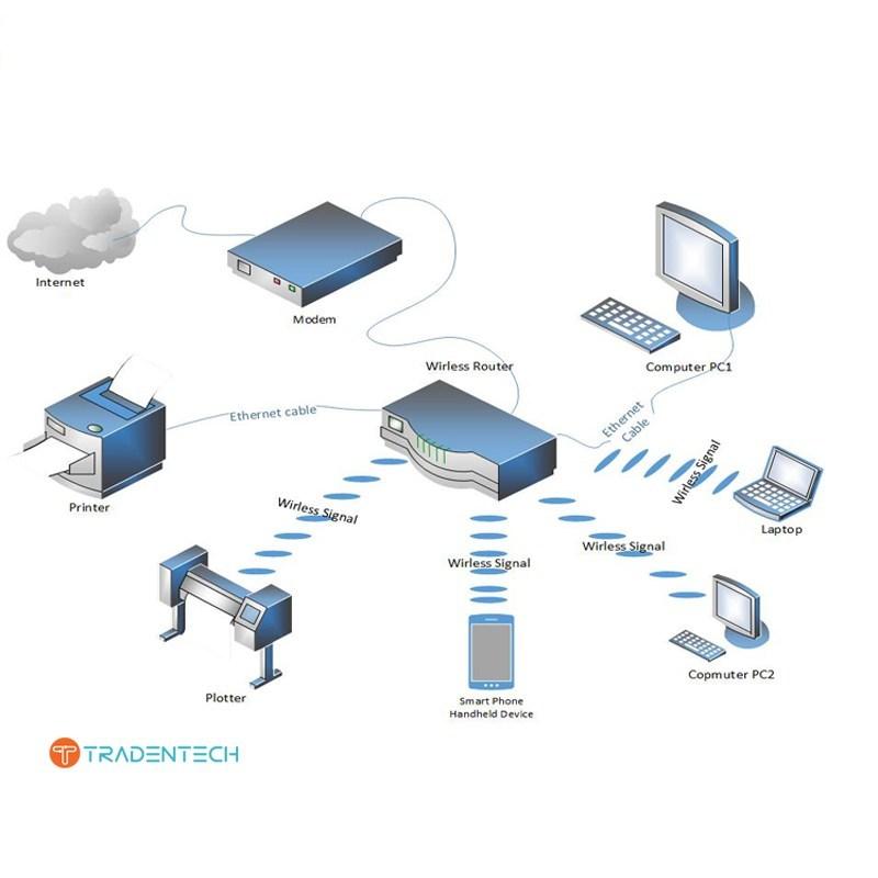 [DIAGRAM_38EU]  CH_7677] Network Diagram Wireless Network Setup Wirelessnetwork Diagram  Free Diagram | Wireless Phone Network Diagram |  | Atota Sapre Ginia Mohammedshrine Librar Wiring 101