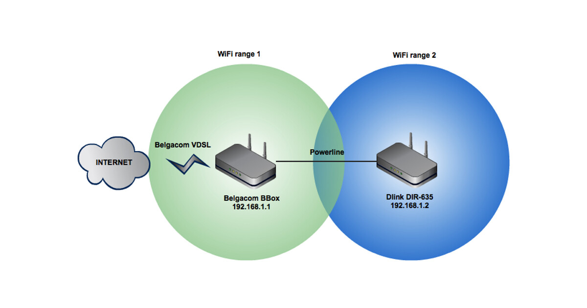 Wireless Access Point Wiring Diagram - Serpintine Belt Diagram Chevy 454  Engine - schematics-source.corolla.waystar.fr | Wi Fi Access Point Wiring Diagram |  | Wiring Diagram Resource