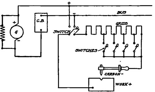 Excellent Mig Welder Wiring Diagram Further New 200 Arc Welder Electric Wiring Cloud Hisonepsysticxongrecoveryedborg