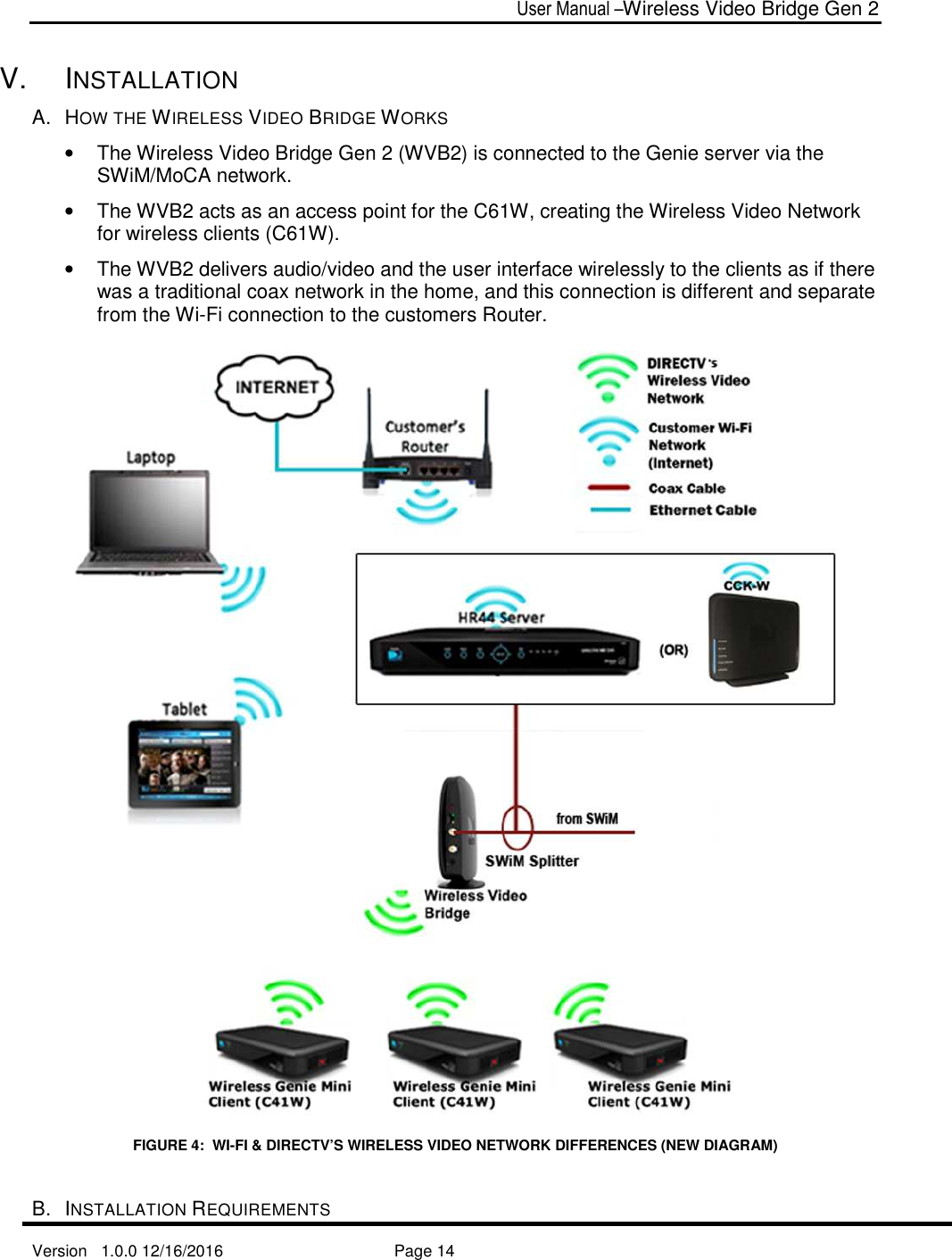 Directv Swm Wiring Diagram from static-assets.imageservice.cloud