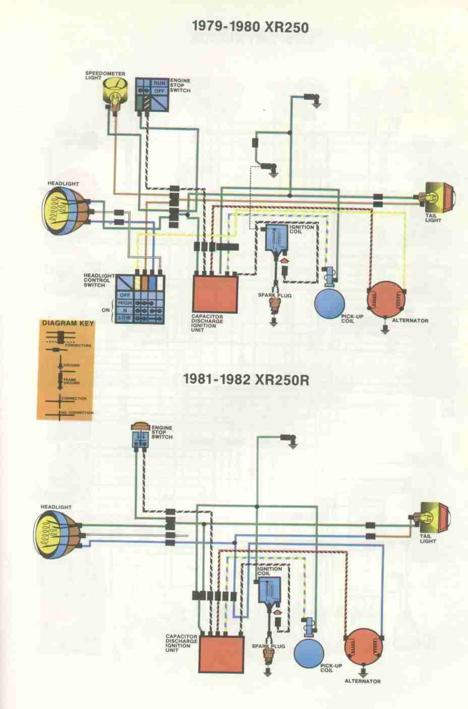 ZX_9486] Honda Xr200 Wiring Diagram Wiring DiagramExpe Lave Itis Mohammedshrine Librar Wiring 101
