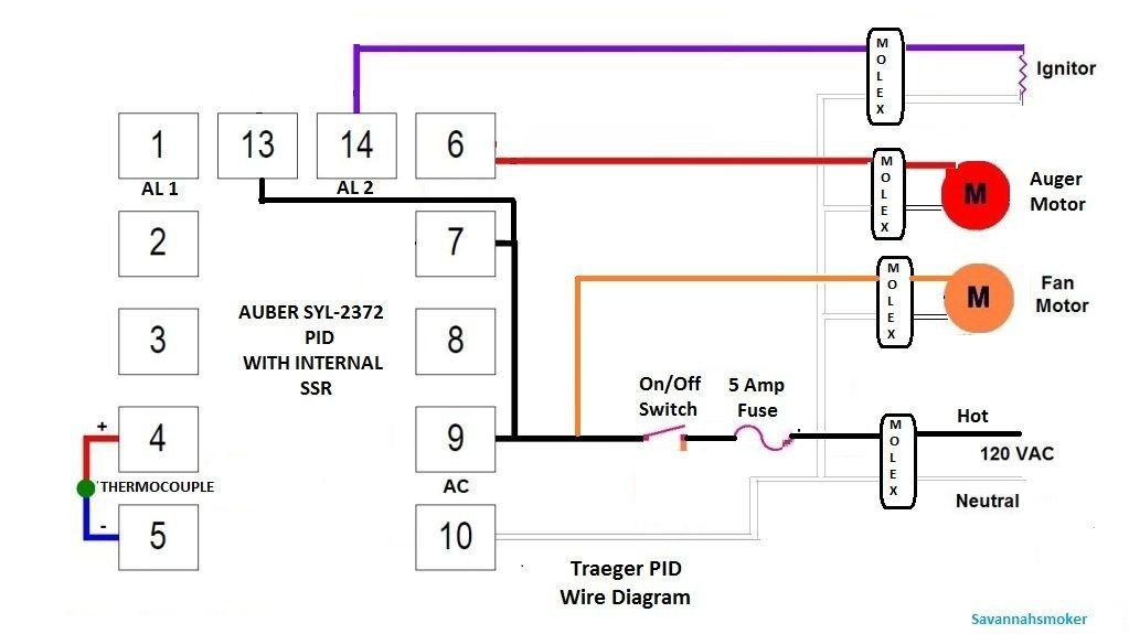 [DIAGRAM_5LK]  Traeger Thermostat Schematic Tao Tao 50cc Engine Diagram -  auto-car1987.95ri.the-rocks.it | Wire Schematic For Traeger |  | Bege Wiring Diagram Source Full Edition